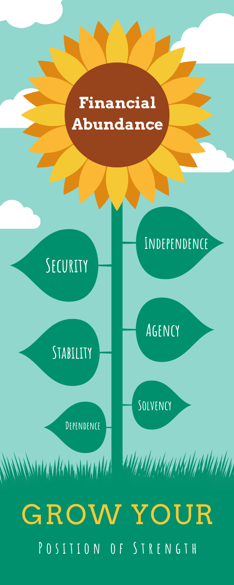 Depicting the 7 levels of financial independence, each a position of strength rising from weakness (dependency) to full strength (abundance).
