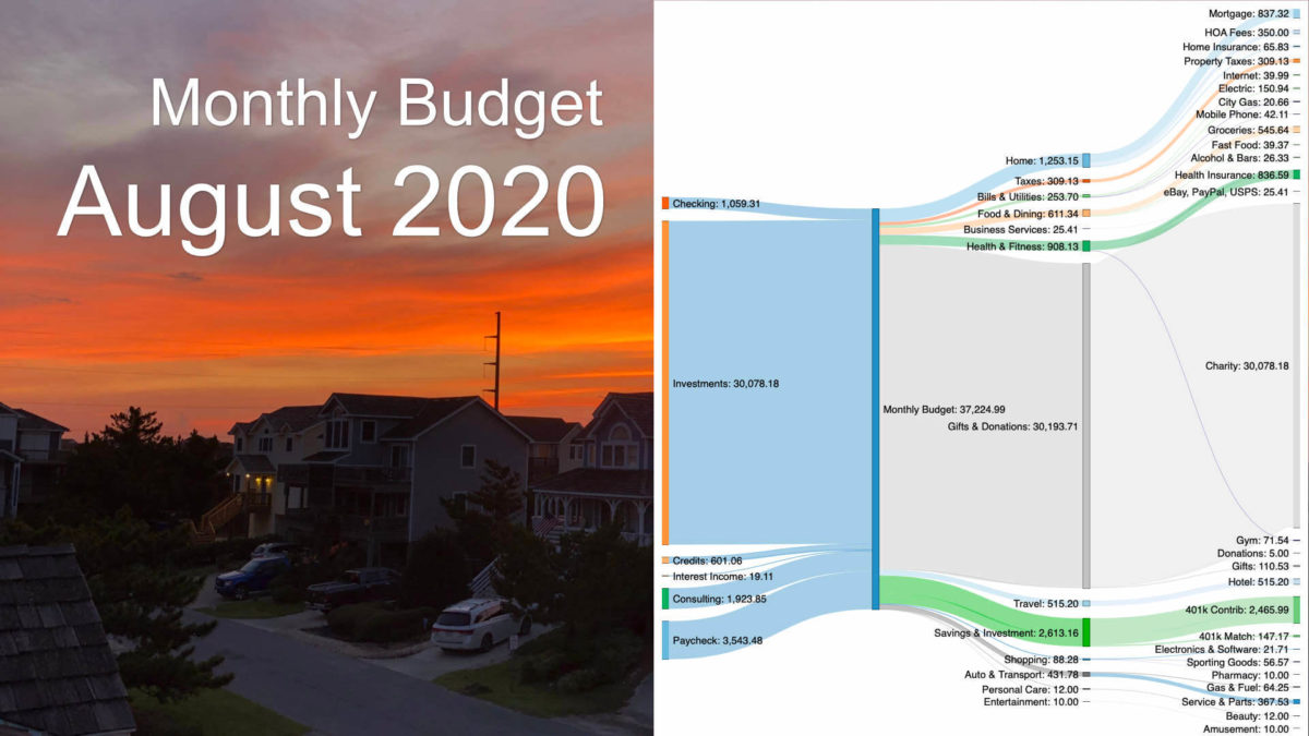 We review children's education charities in our August 2020 budget update for our next donor-advised fund grant.