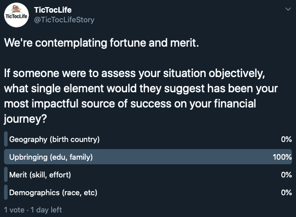 What's a bigger impact: merit or fortune?