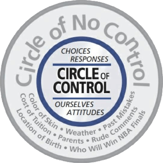 Circle of control graph, original with circle of no control by Sean Covey.