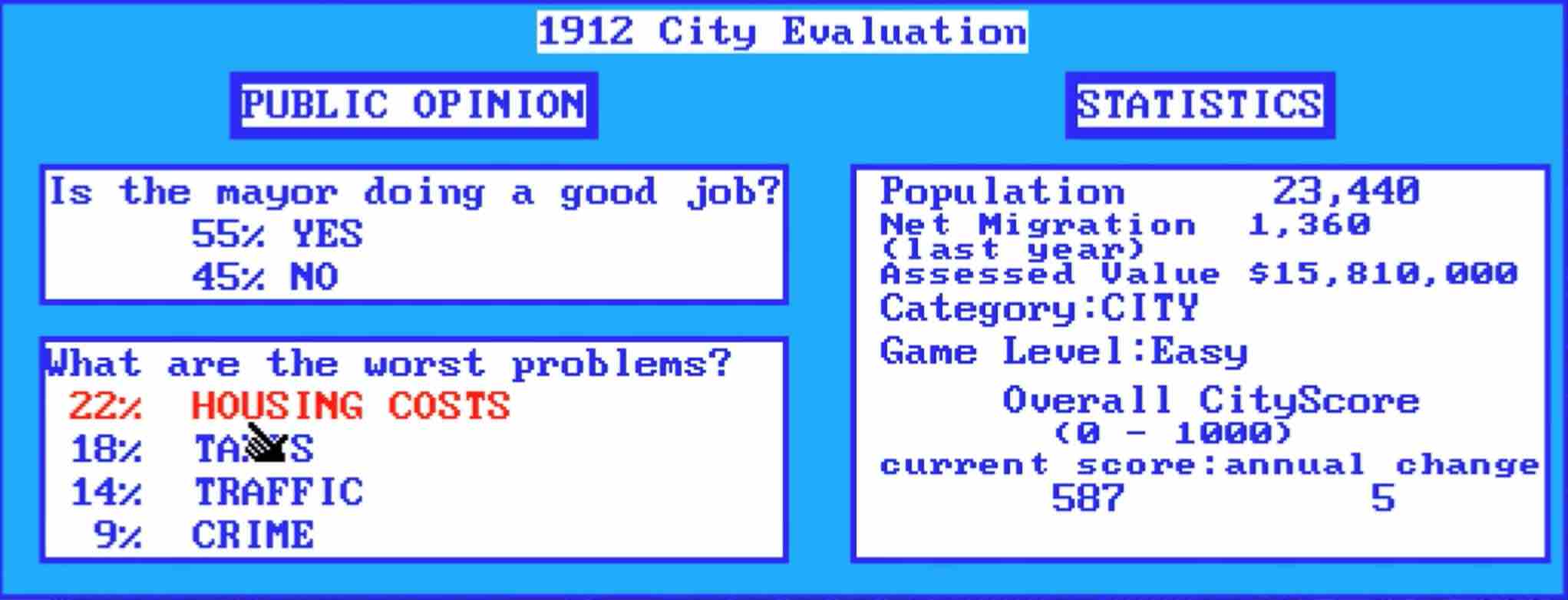 Do you think you'd be a good Sim mayor in your video game city? Teaching you data analysis is one way that video games are good for you.