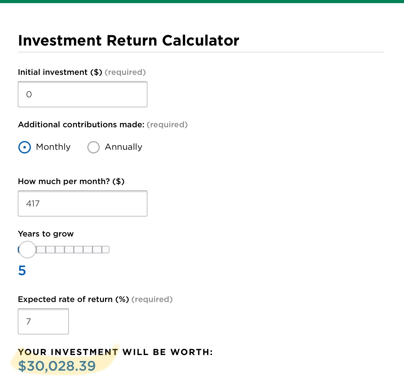 By investing their monthly donations, they could end up with $5K more over a 5 year period! Calculator here.